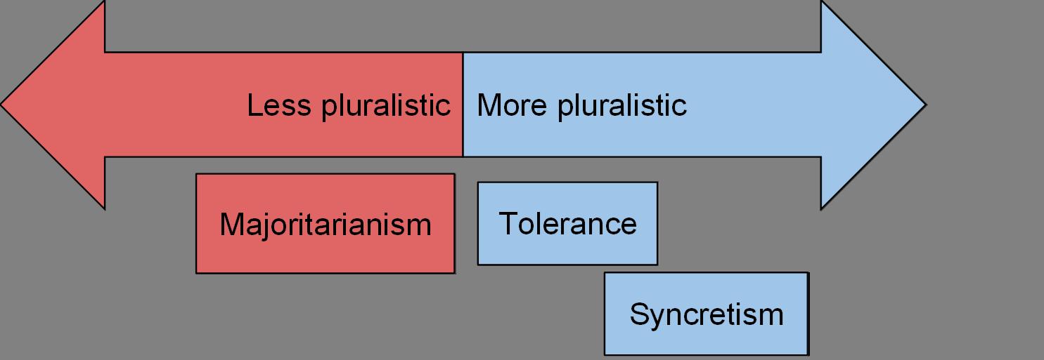 cultural pluralism essay
